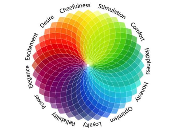 psychology color design web design front end